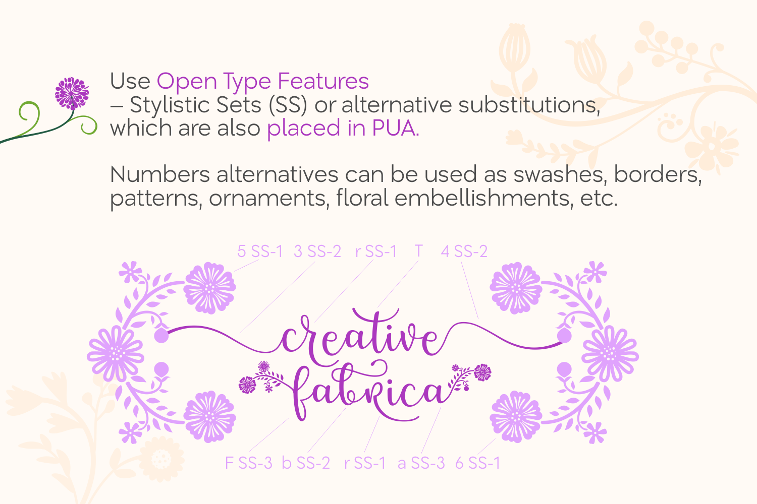 Print on Demand: Flores Script & Handwritten Font By Creative Fabrica Fonts - Image 5