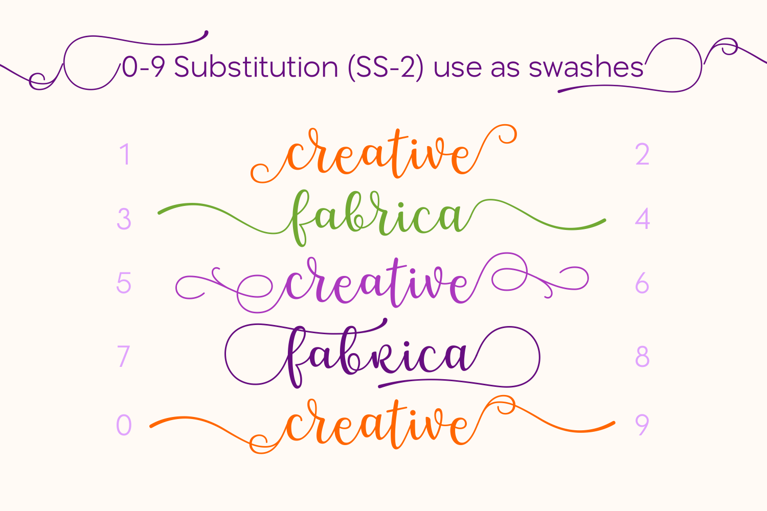 Print on Demand: Flores Script & Handwritten Font By Creative Fabrica Fonts - Image 7
