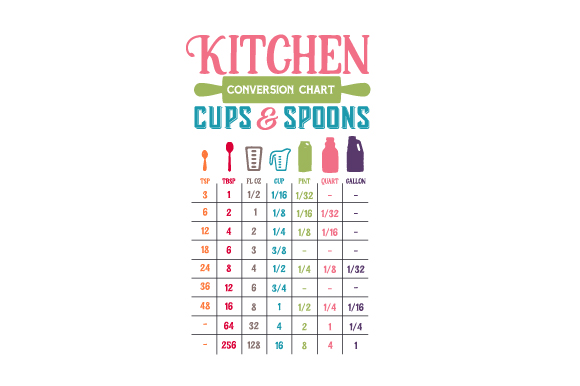 Kitchen Conversion Chart Cups and Spoons Cocina Archivo de Corte Craft Por Creative Fabrica Crafts