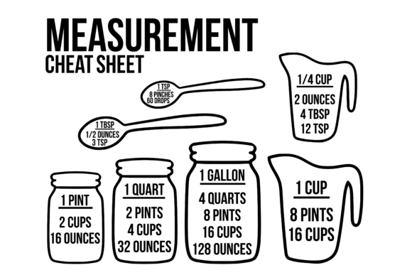 Download Measurement Cheat Sheet SVG Graphic by CrystalGiftsStudio ...