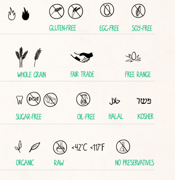 Hand-drawn Restaurant Icon Set Graphic Icons By juliabausenhardt - Image 3