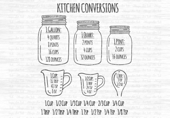 Download Kitchen conversions SVG Graphic by MagicArtLab - Creative ...