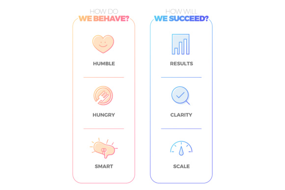Success & Behavior Icons Graphic By KitCreativeStudio