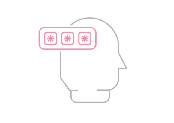 Print on Demand: Password Thinking Graphic Icons By Iconika