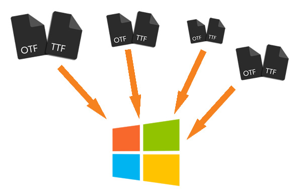 Install multiple fonts windows 7accountnew
