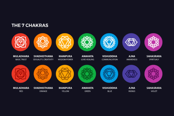Chakra Symbols Set Spiritual Vector Graphic Icons By abstractocreate - Image 5