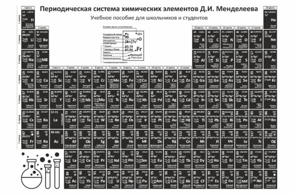 Print on Demand: Periodic Table of Chemical Elements.Rus Graphic Graphic Templates By zoyali
