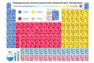 Print on Demand: Periodic Table of Chemical Elements.Rus Gráfico Plantillas Gráficas Por zoyali