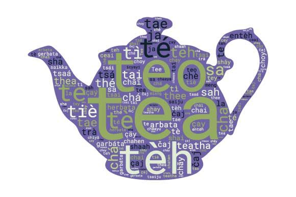 Download Free Tea Word Art Teapot Graphic By Graphicsfarm Creative Fabrica for Cricut Explore, Silhouette and other cutting machines.