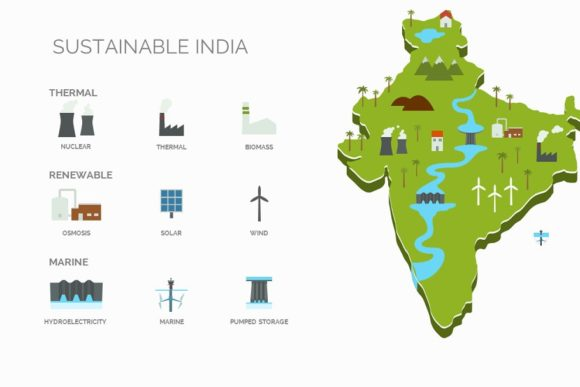 Sustainable India Keynote Templete Graphic Presentation Templates By renure - Image 2