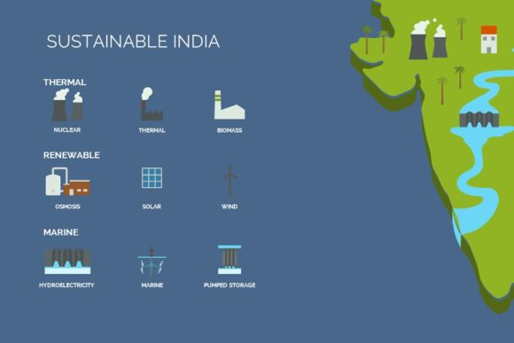 Sustainable India Keynote Templete Graphic Presentation Templates By renure - Image 3