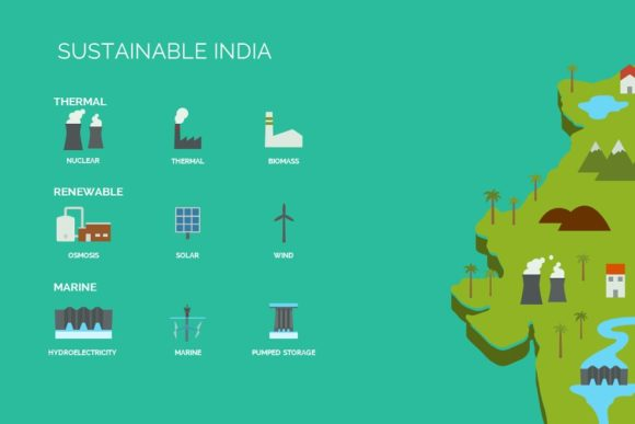 Sustainable India Keynote Templete Graphic Presentation Templates By renure - Image 4