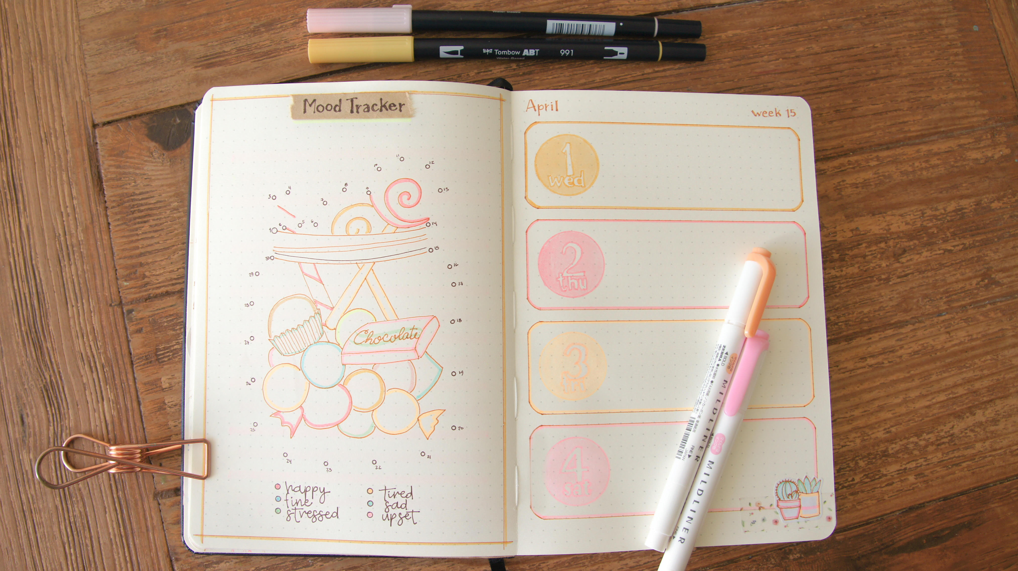 Download Free Bullet Journal Inspiration April 2020 Creative Fabrica SVG Cut Files