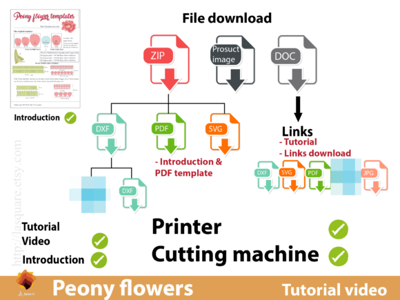 Download Free Thqrlrx7p5 06m for Cricut Explore, Silhouette and other cutting machines.