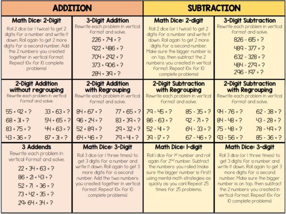 At-Home Addition/Subtraction Board Graphic 2nd grade By hi miss i
