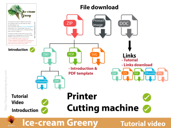 Download Free Paper Ice Cream Tropical Templates Graphic By Lasquare Info for Cricut Explore, Silhouette and other cutting machines.