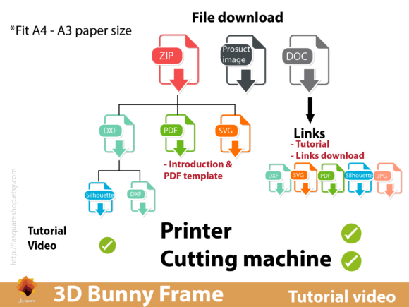Download Free 3d Bunny Frame Paper Craft Easter Graphic By Lasquare Info SVG Cut Files