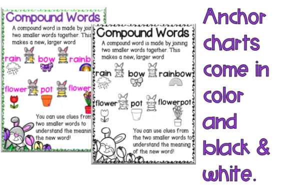 Download Free Spring Themed Compound Word Anchor Chart Graphic By My Lesson SVG Cut Files