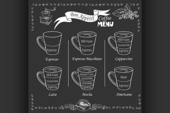 Download Free Coffee Infographic Types Of Coffee Graphic By Netkov1 Creative Fabrica for Cricut Explore, Silhouette and other cutting machines.