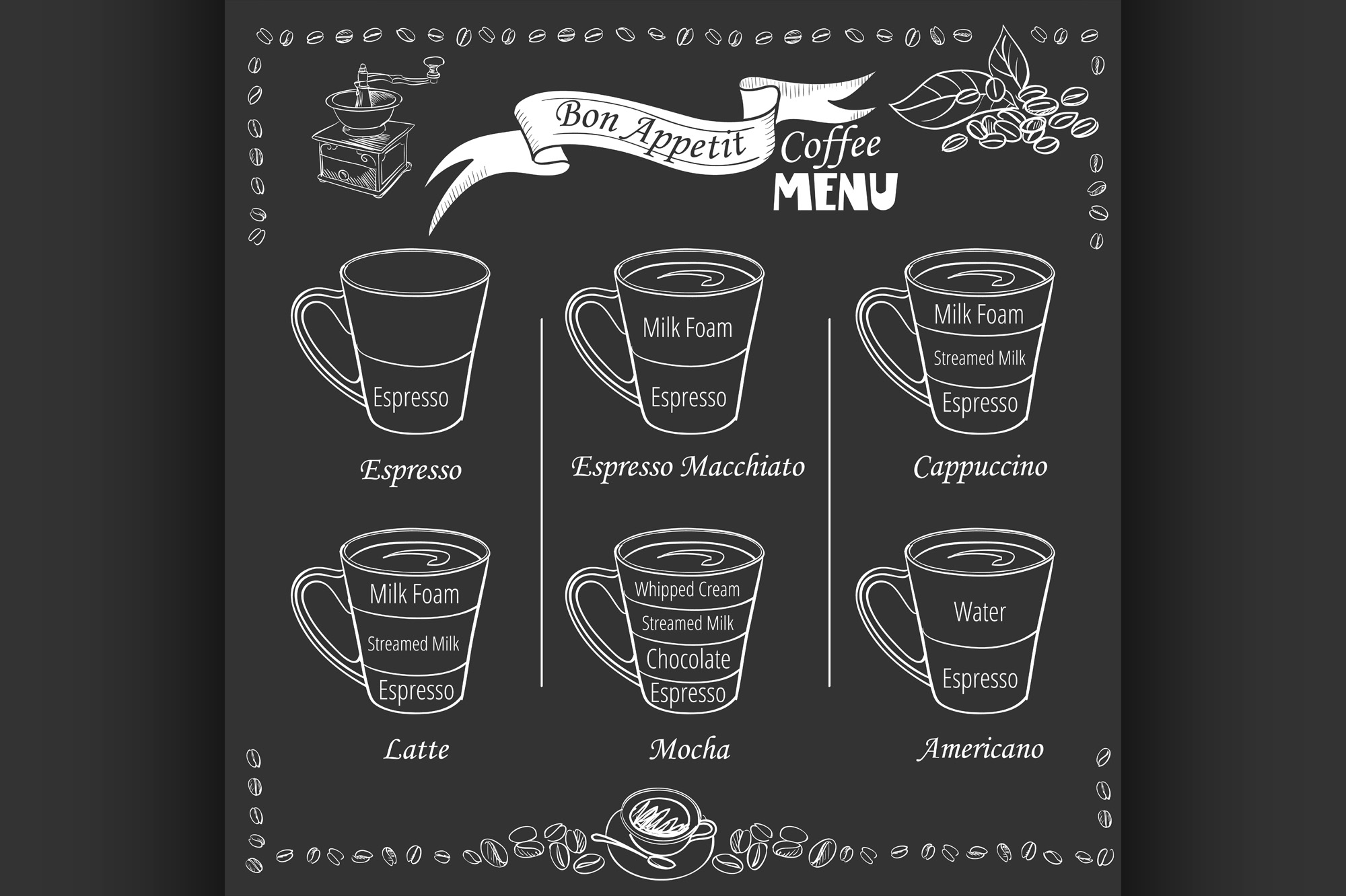 Download Free Coffee Infographic Types Of Coffee Graphic By Netkov1 for Cricut Explore, Silhouette and other cutting machines.