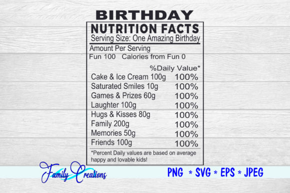 Birthday Nutrition Facts Graphic Crafts By Family Creations