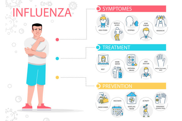 Print on Demand: Influenza Symptoms Vector Infographic Graphic Web Elements By bsd studio
