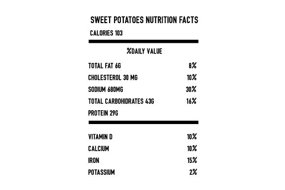 Sweet Potatoes Nutrition Facts Thanksgiving Craft Cut File By Creative Fabrica Crafts