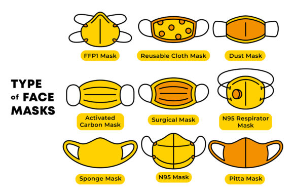 Type of Face Masks (Vector) Graphic Crafts By medzcreative