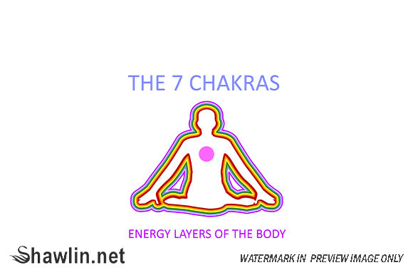 Graphic Seven Chakras of the Body Graphic Illustrations By shawlin