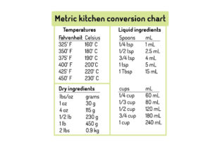 Metric Kitchen Conversion Chart Designs & Drawings Craft Cut File By Creative Fabrica Crafts