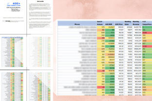Print on Demand: Low Competition Keywords KDP Niches Graphic KDP Keywords By CreativSupply 2