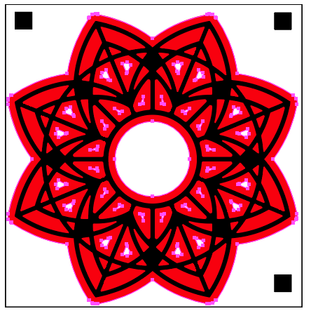 Mandala with offset highlighted in red