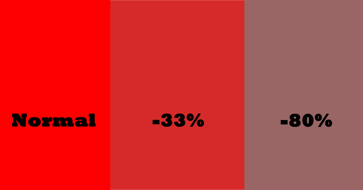 Saturation levels of red